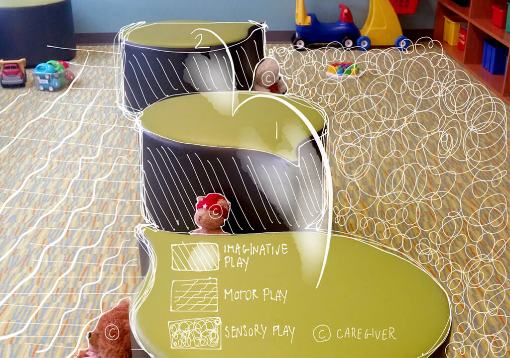 Early Learning Space Public Libraries